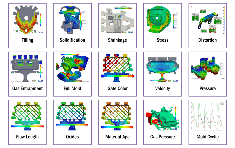 mold flow analysis software free download